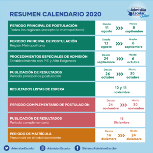 Resumen calendario